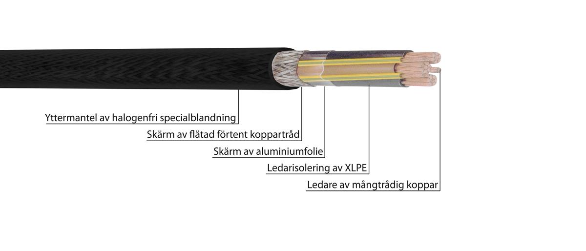 novoflex nch 3 plus uv rutab ab kabel f rskruvningar skyddsslang n rvarostyrning och. Black Bedroom Furniture Sets. Home Design Ideas